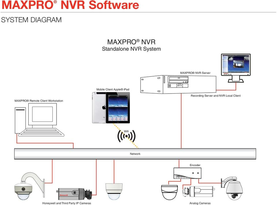 Workstation Recording Server and NVR Local Client Wifi