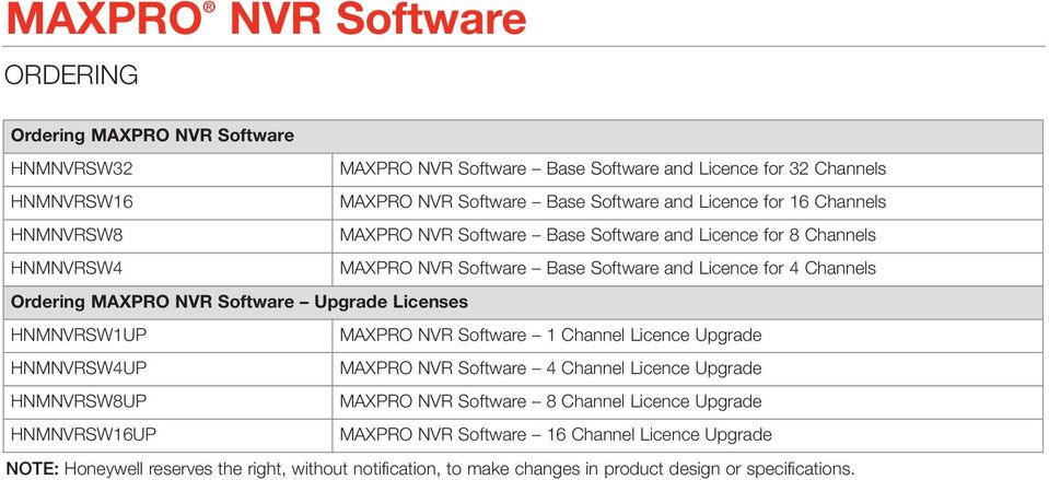 Licenses HNMNVRSW1UP MAXPRO 1 Channel Licence Upgrade HNMNVRSW4UP MAXPRO 4 Channel Licence Upgrade HNMNVRSW8UP MAXPRO 8 Channel Licence Upgrade