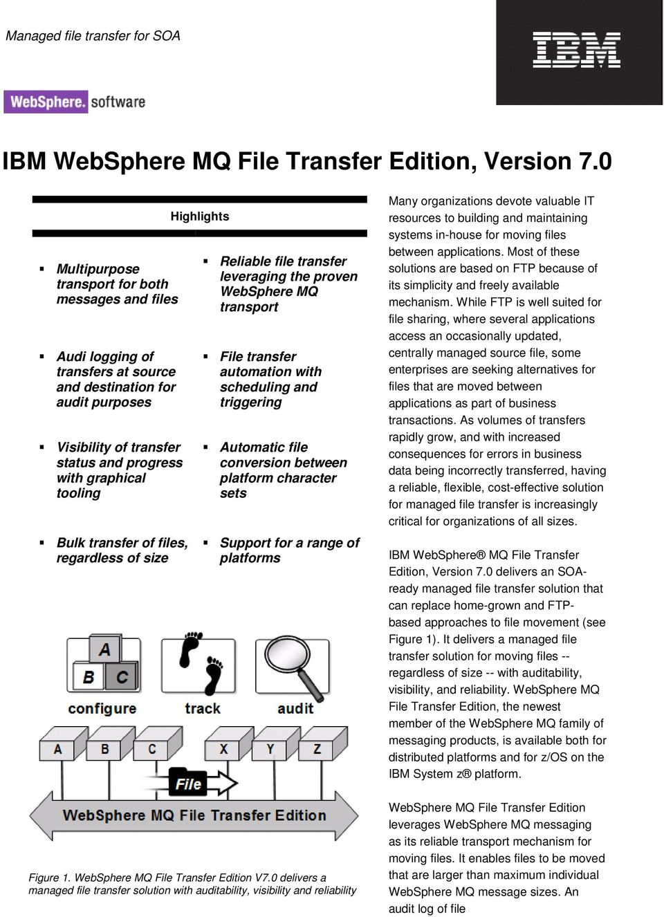 transfer of files, regardless of size Highlights Reliable file transfer leveraging the proven WebSphere MQ transport File transfer automation with scheduling and triggering Automatic file conversion