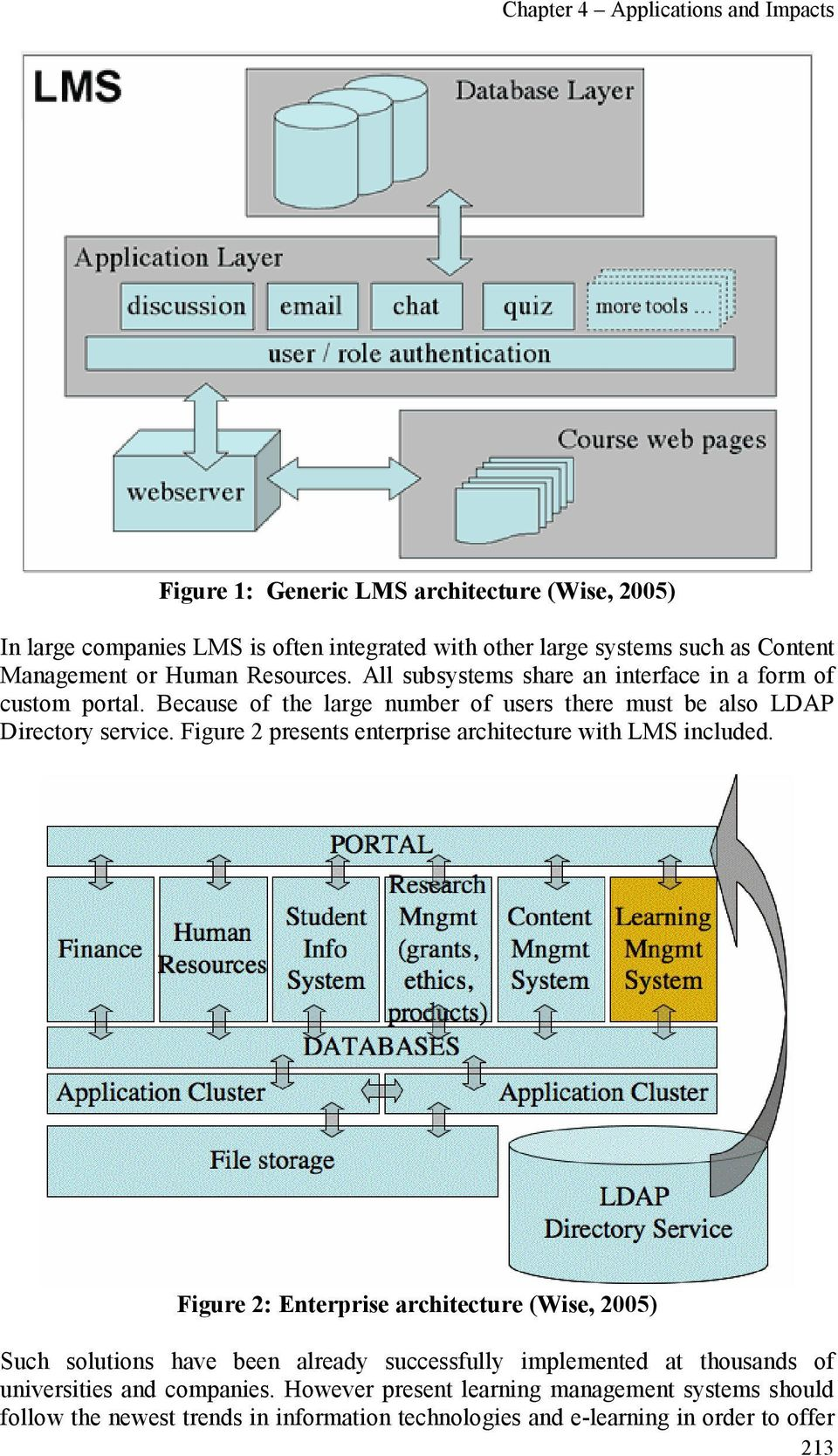 Figure 2 presents enterprise architecture with LMS included.