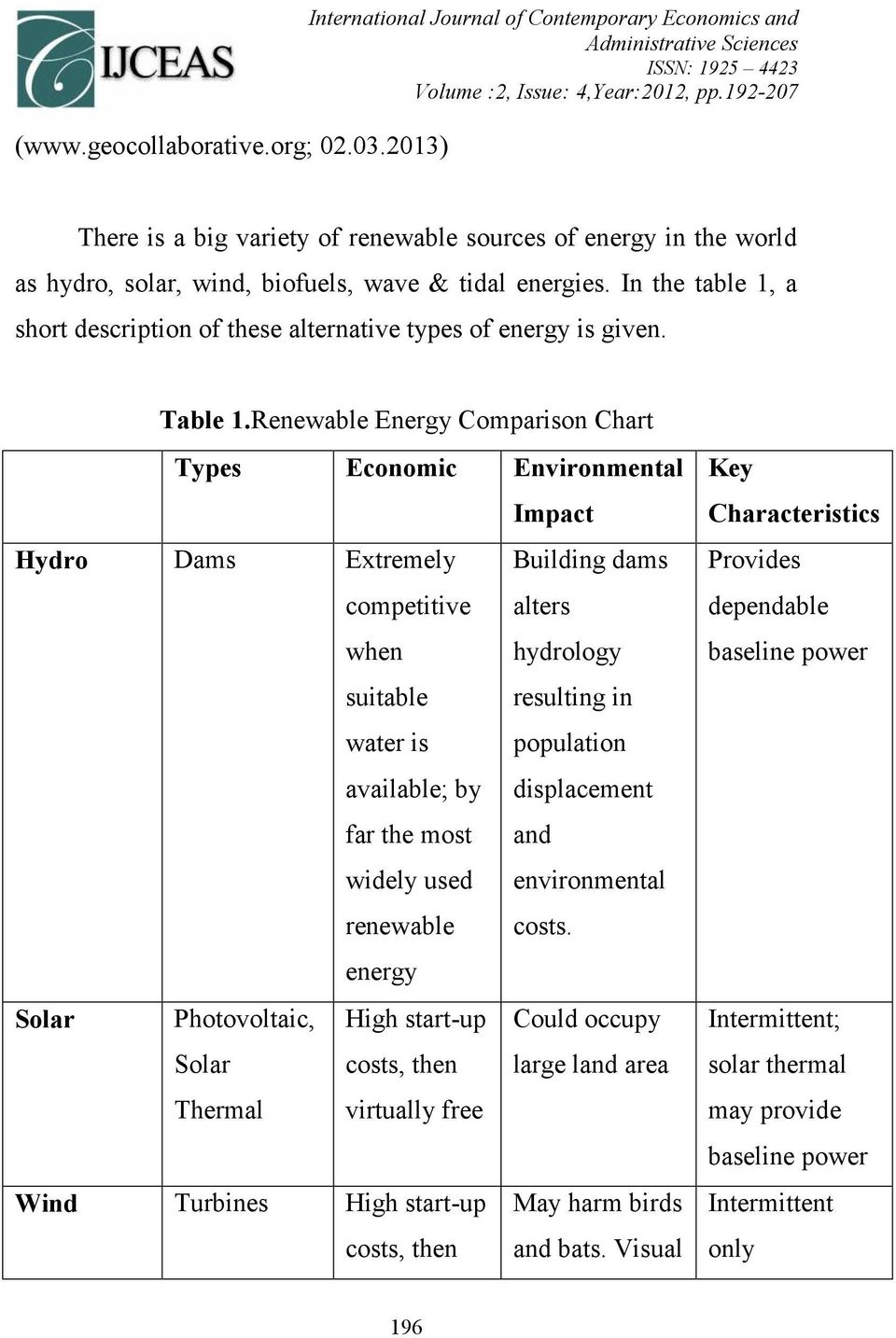In the table 1, a short description of these alternative types of energy is given. Table 1.
