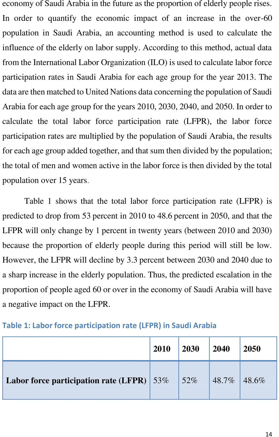 According to this method, actual data from the International Labor Organization (ILO) is used to calculate labor force participation rates in Saudi Arabia for each age group for the year 2013.
