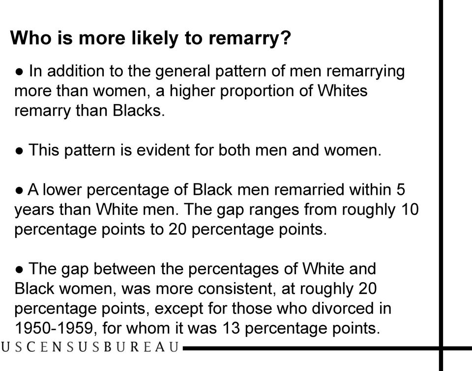 This pattern is evident for both men and women. A lower percentage of Black men remarried within 5 years than White men.