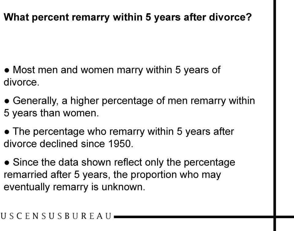 Generally, a higher percentage of men remarry within 5 years than women.