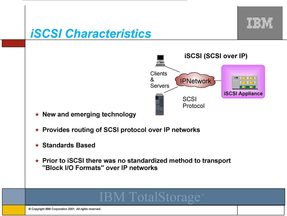 SCSI protocol over IP networks Standards Based Prior to iscsi there was