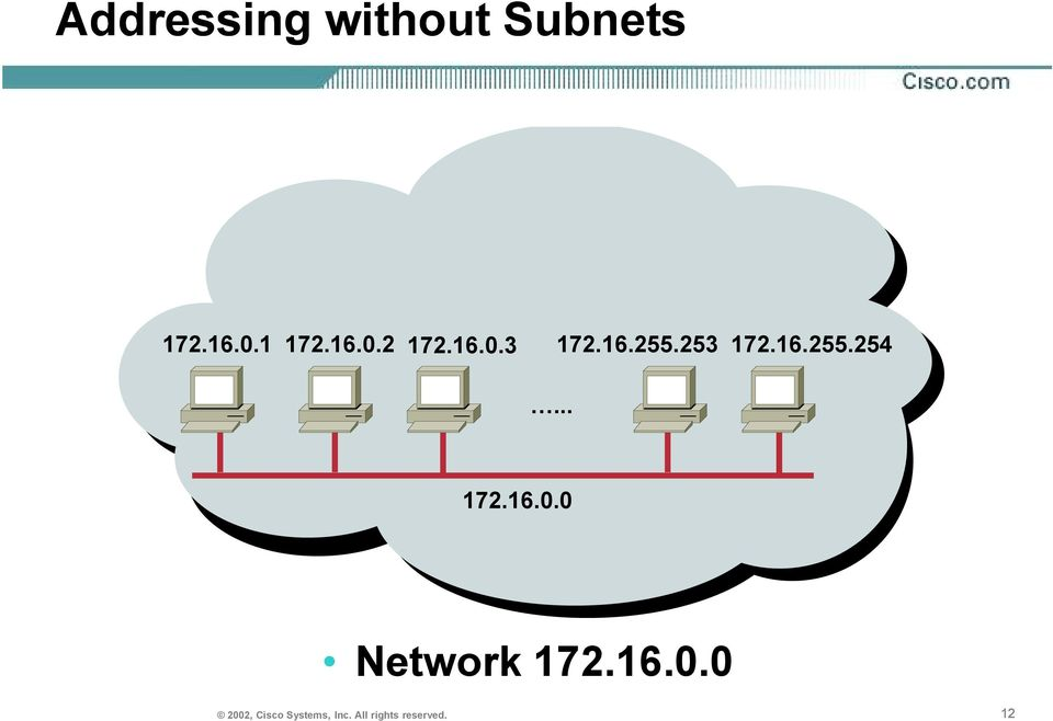 .. 172.16.0.0 Network 172.16.0.0 2002, Cisco Systems, Inc.