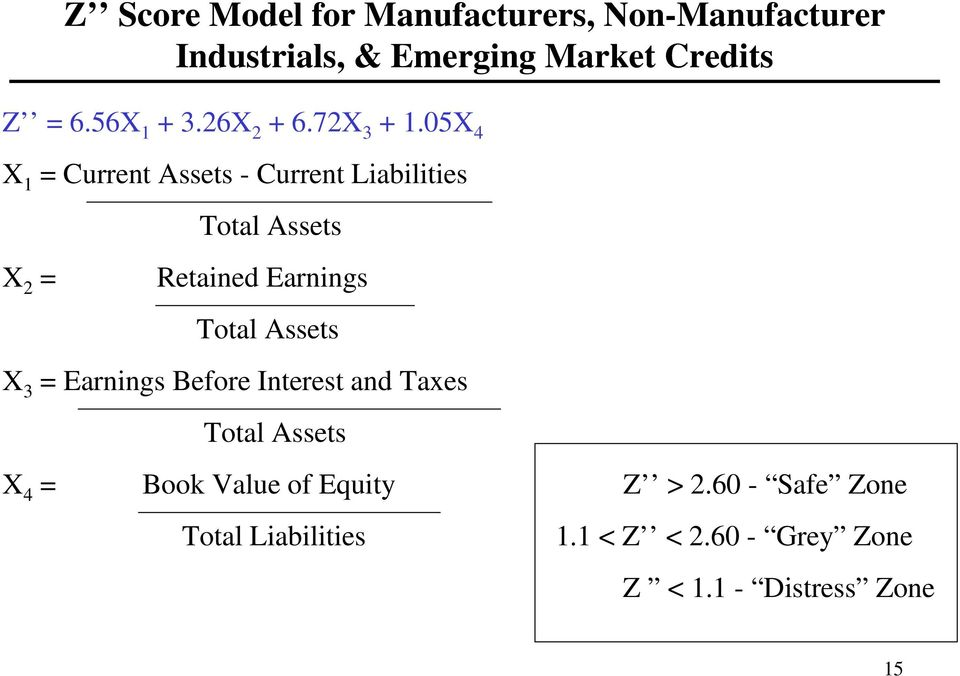 05X 4 X 1 = Current Assets - Current Liabilities Total Assets X 2 = Retained Earnings Total Assets