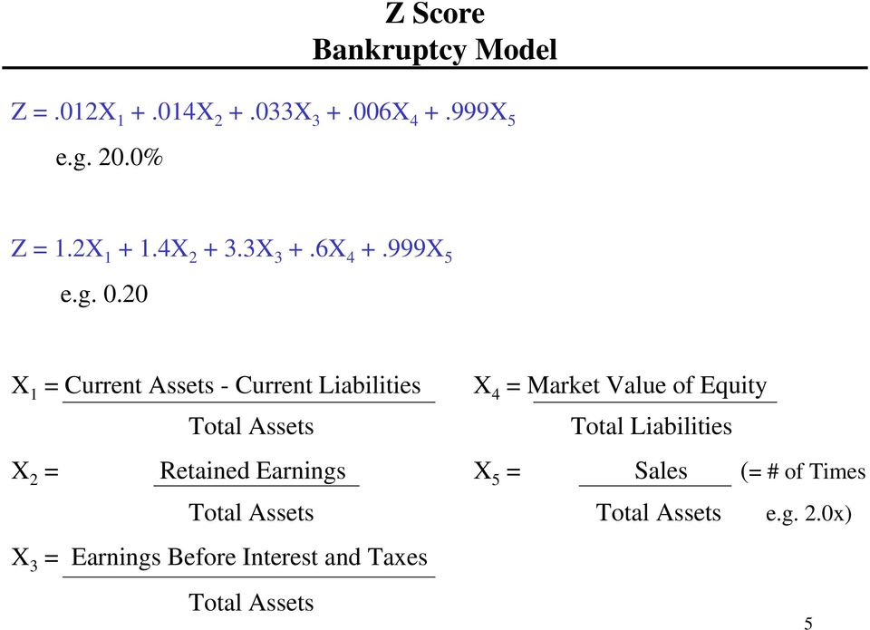 20 X 1 = Current Assets - Current Liabilities Total Assets X 4 = Market Value of Equity Total