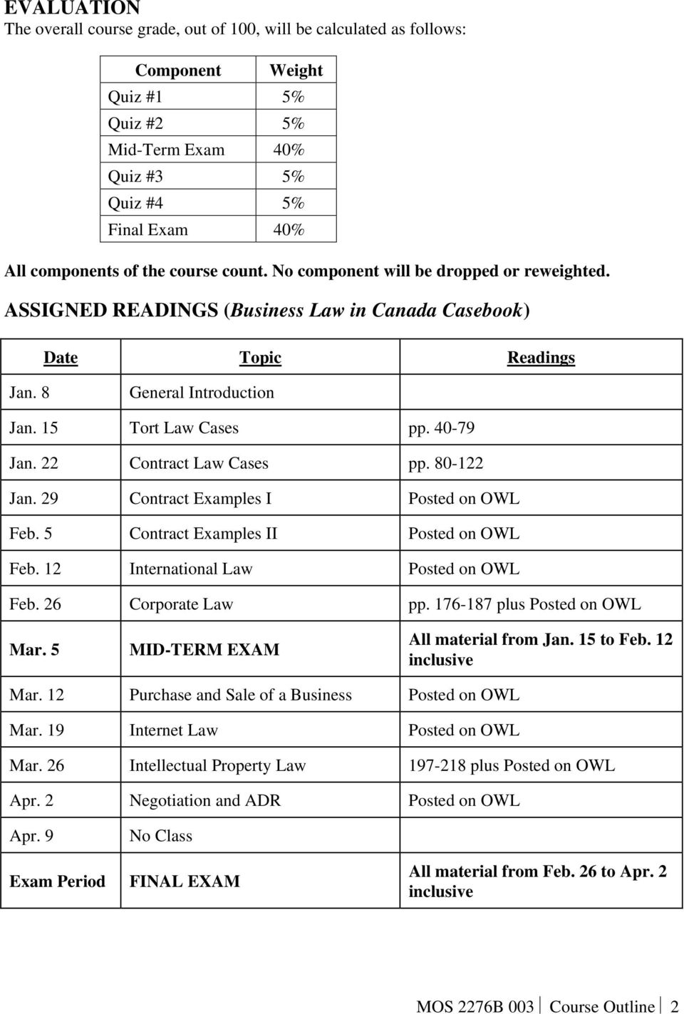 22 Contract Law Cases pp. 80-122 Jan. 29 Contract Examples I Posted on OWL Feb. 5 Contract Examples II Posted on OWL Feb. 12 International Law Posted on OWL Feb. 26 Corporate Law pp.