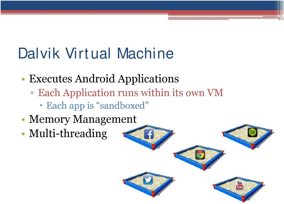 Application runs within its own VM