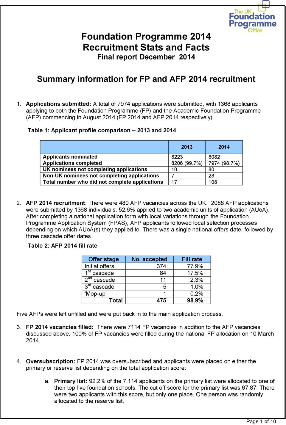 August 2014 (FP 2014 and AFP 2014 respectively). Table 1: Applicant profile comparison 2013 and 2014 2013 2014 Applicants nominated 8223 8082 Applications completed 8206 (99.7) 7974 (98.