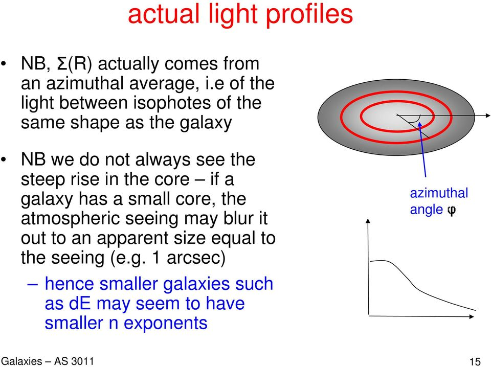 the core if a galaxy has a small core, the atmospheric seeing may blur it out to an apparent size equal to