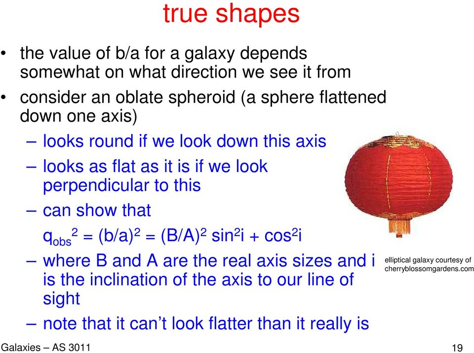 that q obs2 = (b/a) 2 = (B/A) 2 sin 2 i + cos 2 i where B and A are the real axis sizes and i is the inclination of the axis to our