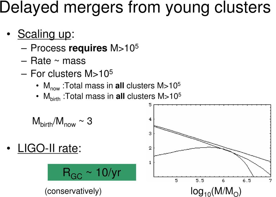 clusters M>10 5 M birth :Total mass in all clusters M>10 5 M birth