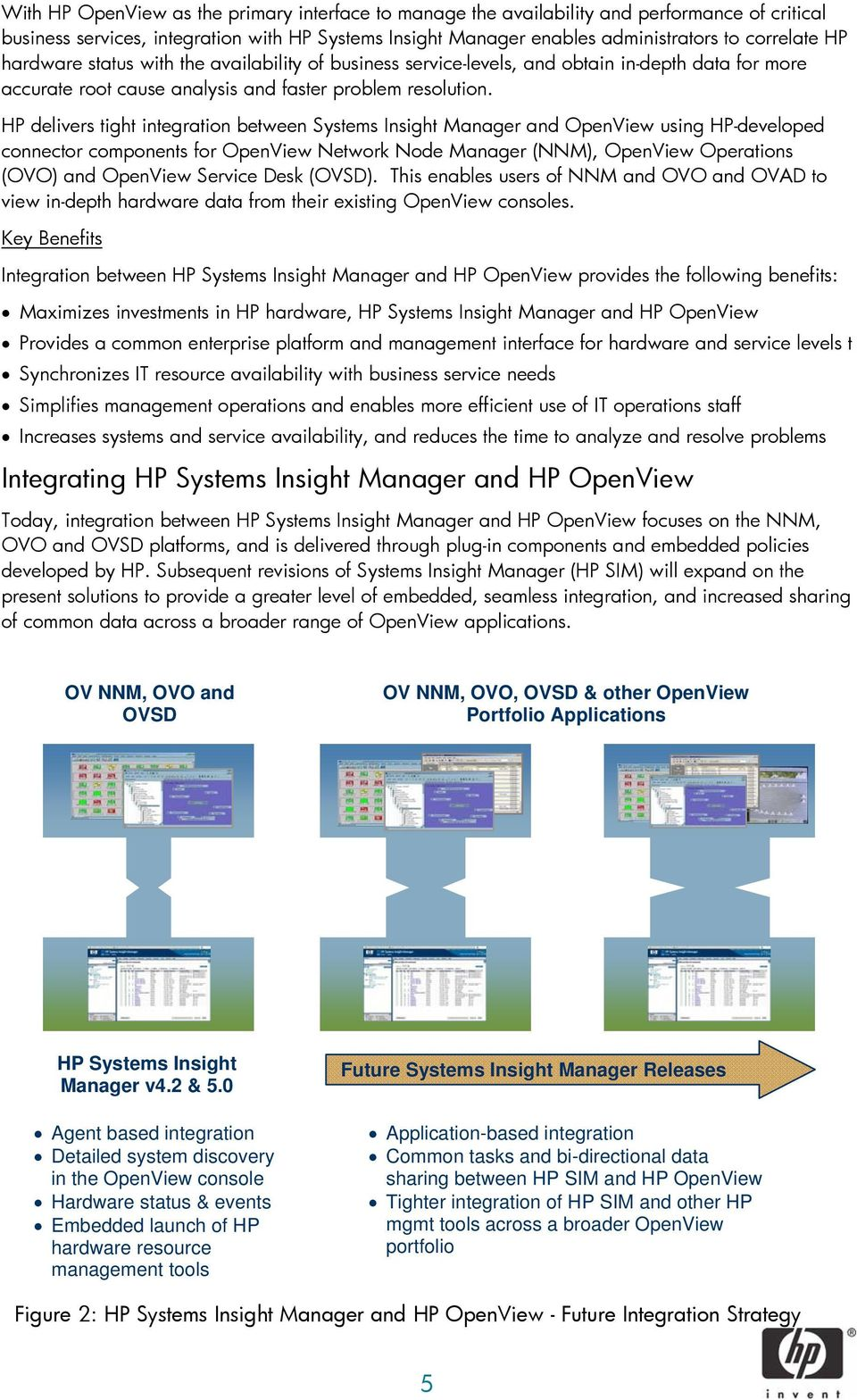 HP delivers tight integration between Systems Insight Manager and OpenView using HP-developed connector components for OpenView Network Node Manager (NNM), OpenView Operations (OVO) and OpenView
