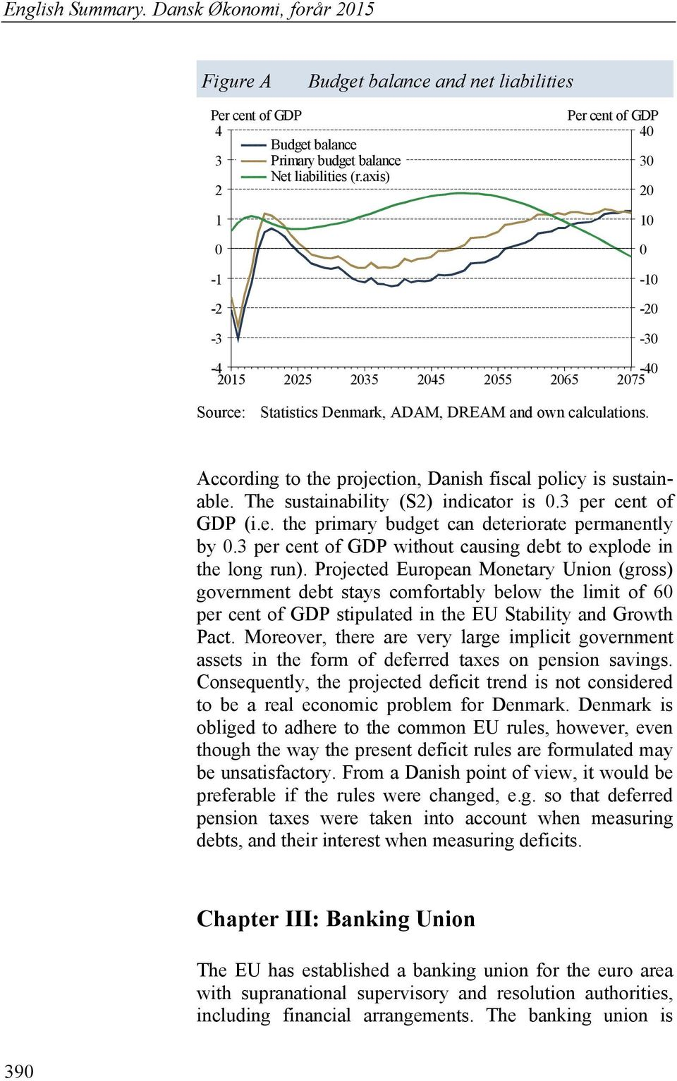 According to the projection, Danish fiscal policy is sustainable. The sustainability (S2) indicator is 0.3 per cent of GDP (i.e. the primary budget can deteriorate permanently by 0.