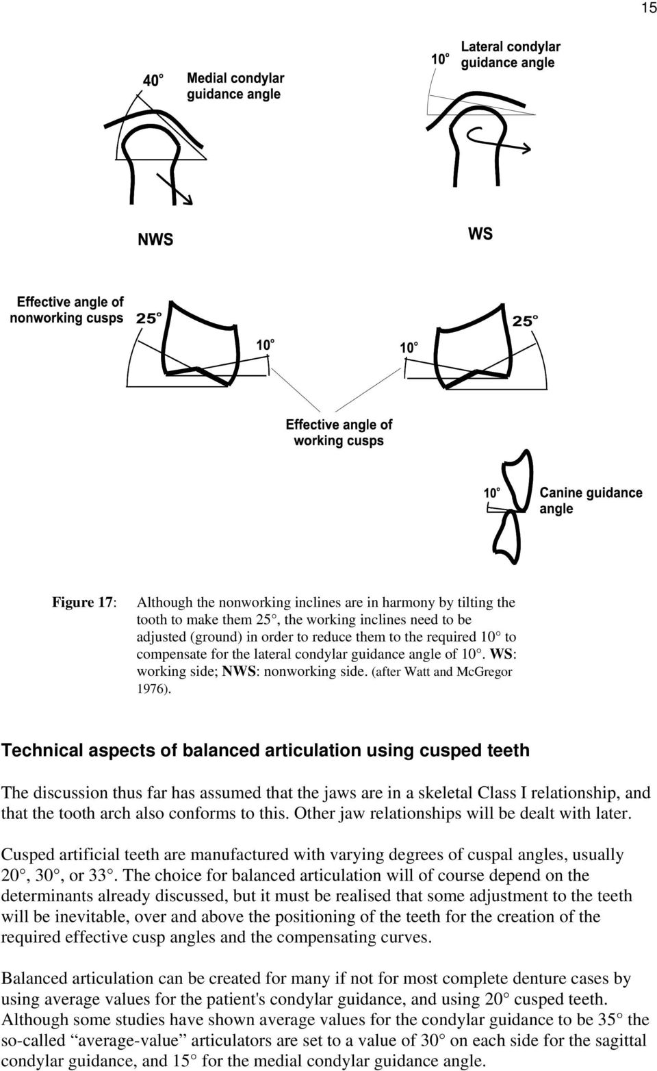 Technical aspects of balanced articulation using cusped teeth The discussion thus far has assumed that the jaws are in a skeletal Class I relationship, and that the tooth arch also conforms to this.