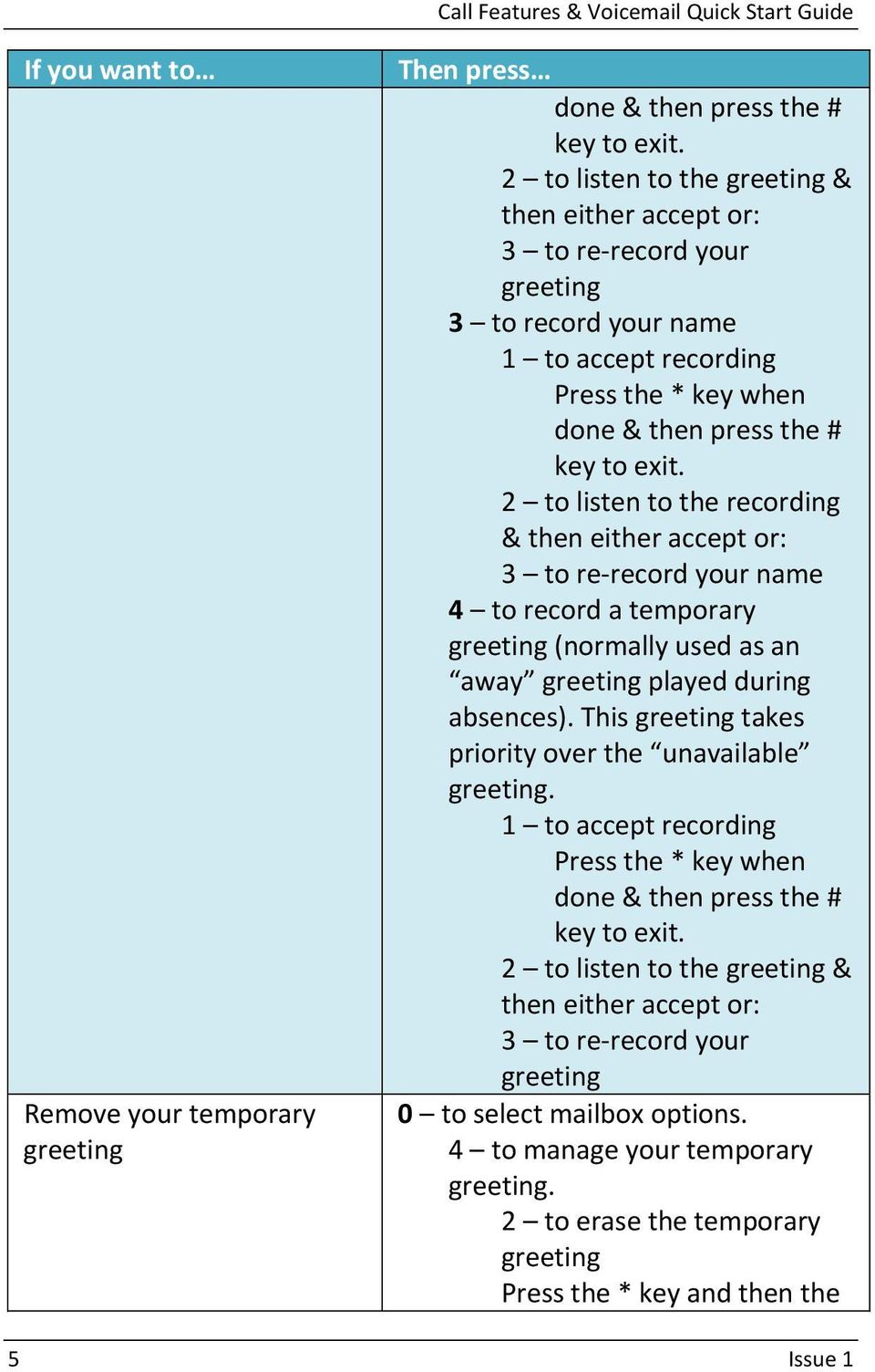 2 to listen to the recording & then either accept or: 3 to re record your name 4 to record a temporary greeting (normally used as an away greeting played during absences).