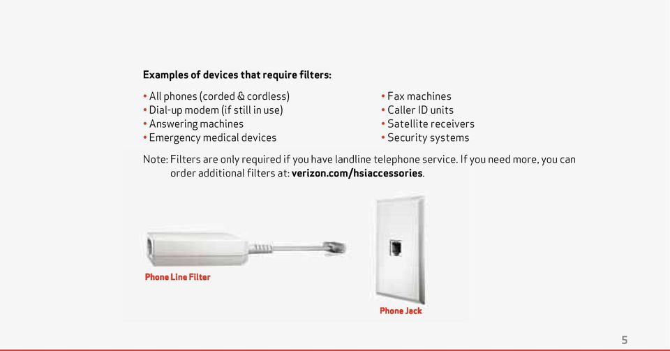Security systems Note: Filters are only required if you have landline telephone service.