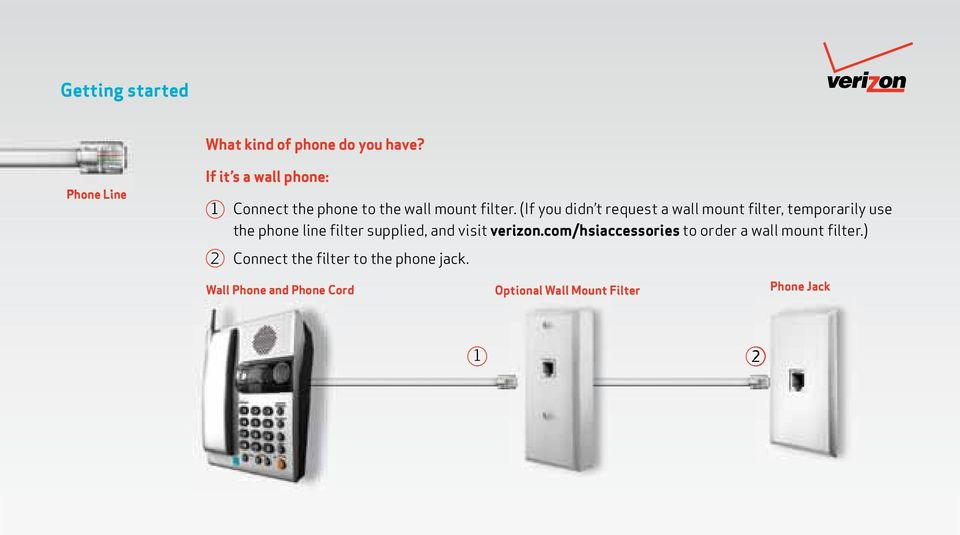 (If you didn t request a wall mount filter, temporarily use the phone line filter supplied, and