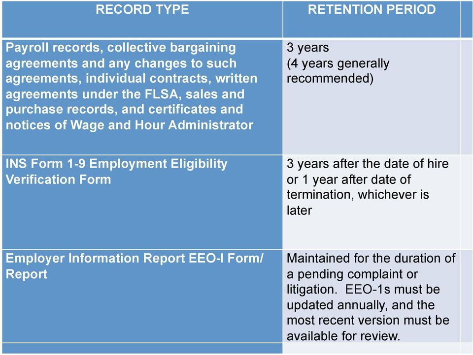 Verification Form after the date of hire or 1 year after date of termination, whichever is later Employer Information Report EEO-I Form/ Report