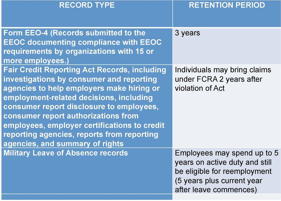 report disclosure to employees, consumer report authorizations from employees, employer certifications to credit reporting agencies, reports from reporting Individuals may bring claims