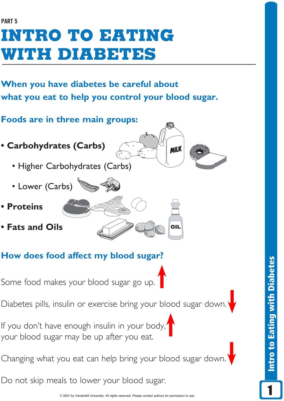 blood sugar? Some food makes your blood sugar go up. Diabetes pills, insulin or exercise bring your blood sugar down.