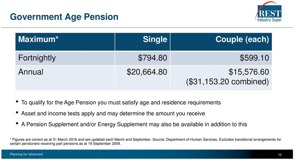 receive A Pension Supplement and/or Energy Supplement may also be available in addition to this * Figures are correct as at 31 March 2016 and are updated