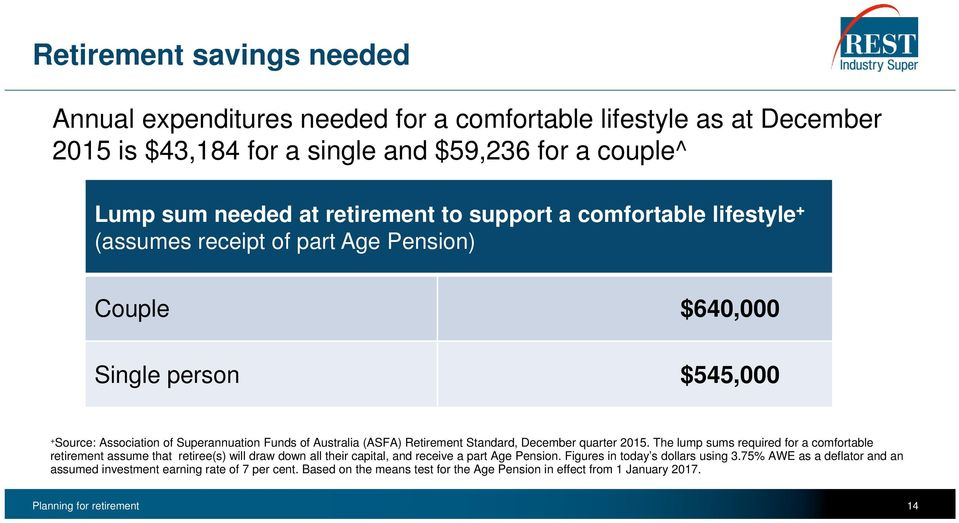 Standard, December quarter 2015. The lump sums required for a comfortable retirement assume that retiree(s) will draw down all their capital, and receive a part Age Pension.