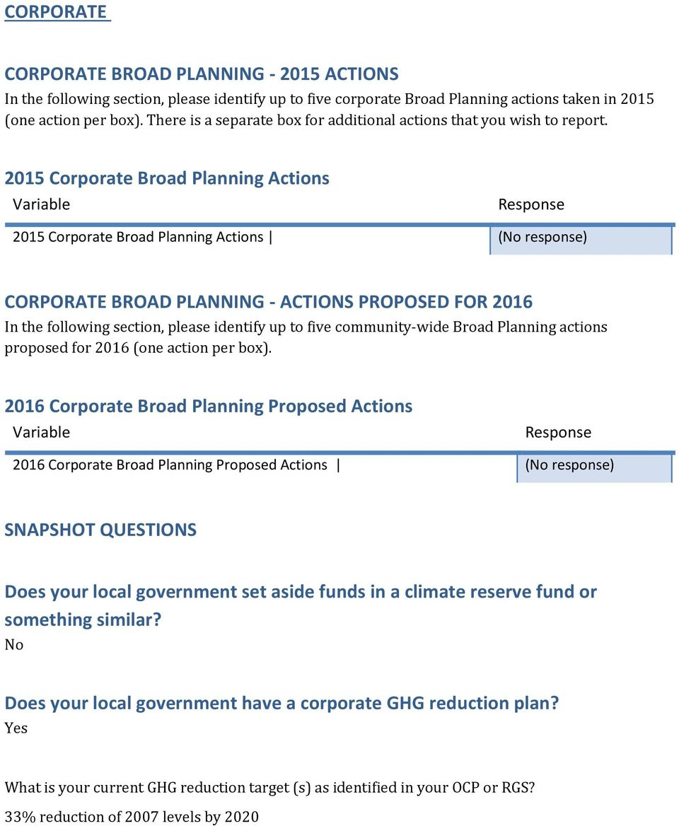 2015 Corporate Broad Planning Actions 2015 Corporate Broad Planning Actions (No response) CORPORATE BROAD PLANNING - ACTIONS PROPOSED FOR 2016 In the following section, please identify up to five