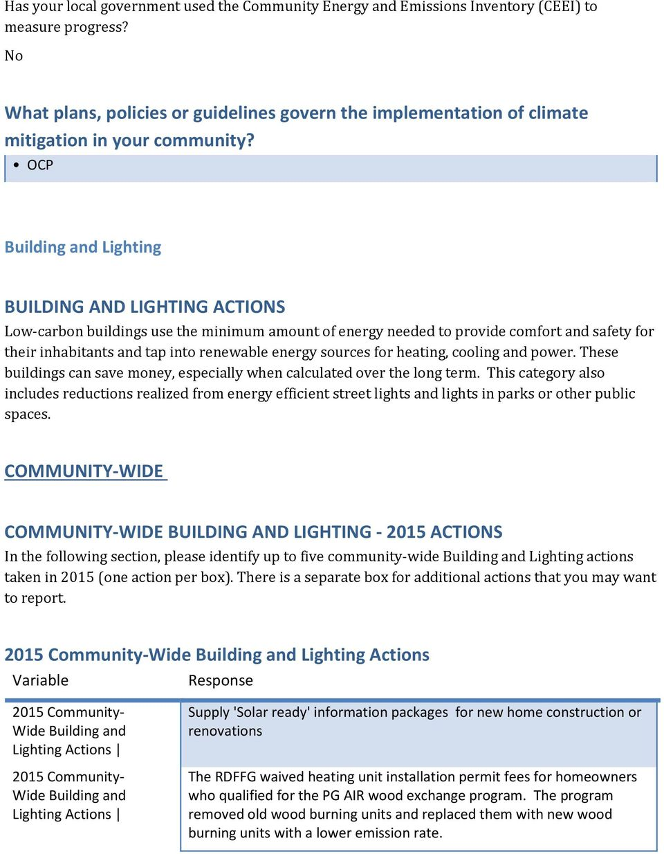 OCP Building and Lighting BUILDING AND LIGHTING ACTIONS Low-carbon buildings use the minimum amount of energy needed to provide comfort and safety for their inhabitants and tap into renewable energy