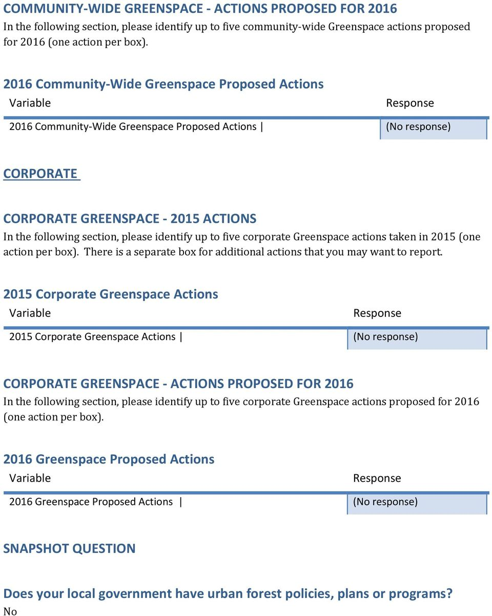 up to five corporate Greenspace actions taken in 2015 (one action per box). There is a separate box for additional actions that you may want to report.