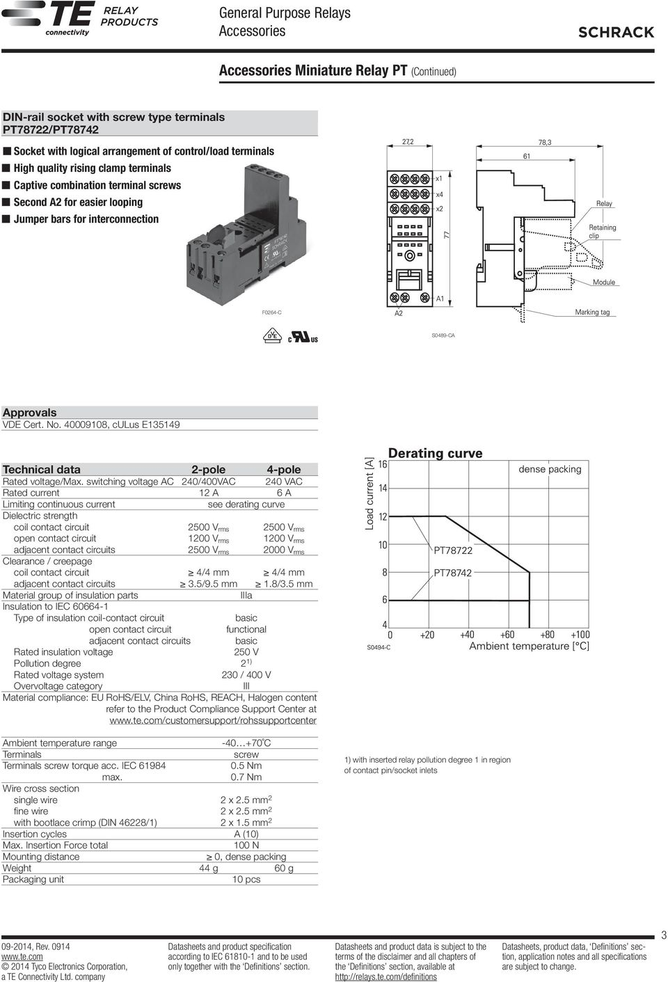 40009108, culus E135149 Technical data 2-pole 4-pole Rated voltage/max.