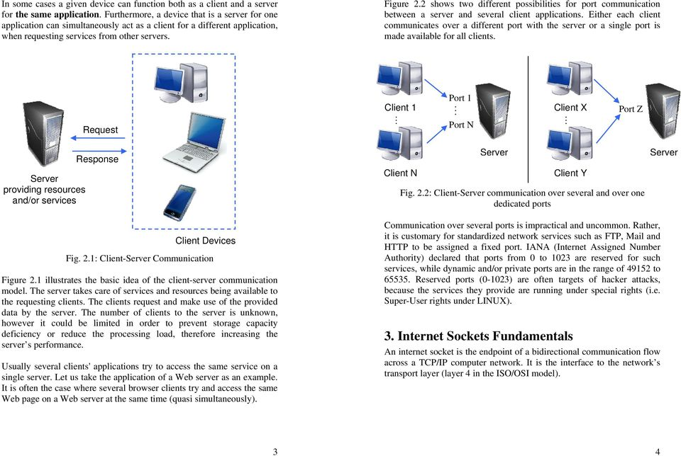 2 shows two different possibilities for port communication between a server and several client applications.