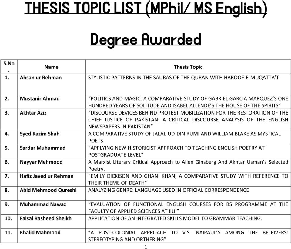 thesis proposal psychology