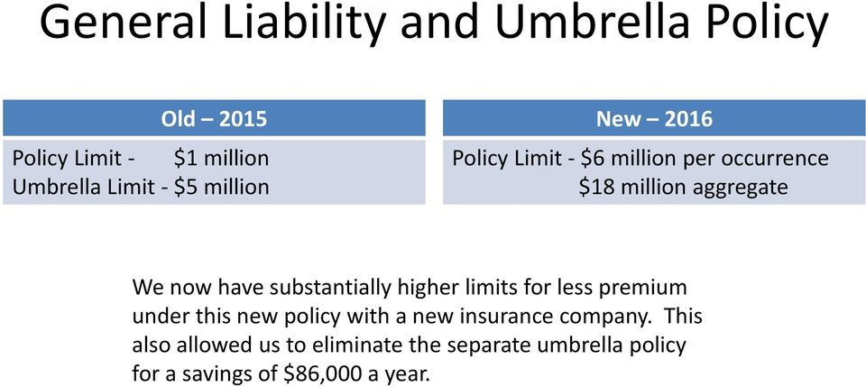 substantially higher limits for less premium under this new policy with a new insurance