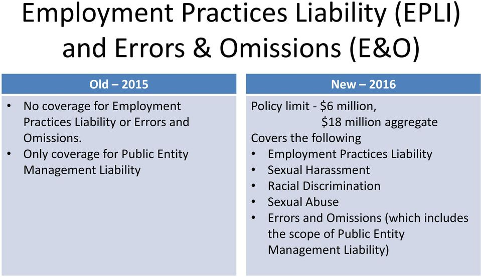 Only coverage for Public Entity Management Liability Policy limit - $6 million, $18 million aggregate