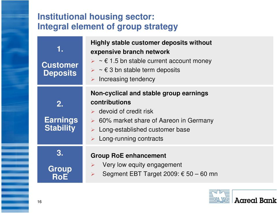 5 bn stable current account money ~ 3 bn stable term deposits Increasing tendency Non-cyclical and stable group earnings