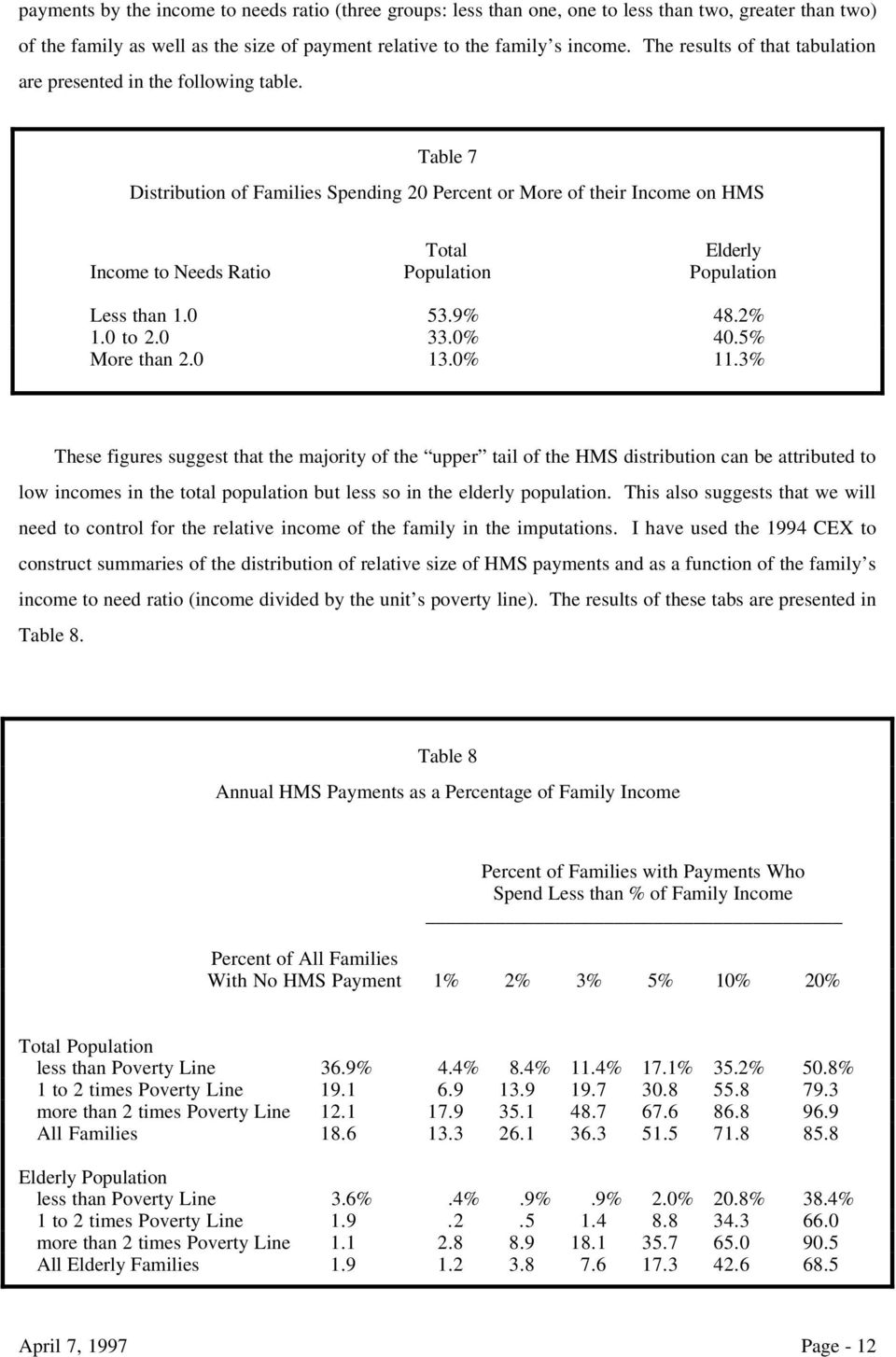 Table 7 Distribution of Families Spending 20 Percent or More of their Income on HMS Total Elderly Income to Needs Ratio Population Population Less than 1.0 53.9% 48.2% 1.0 to 2.0 33.0% 40.