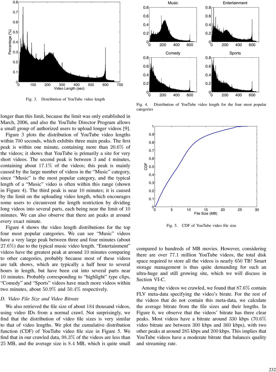 Statistics and Social Network of YouTube Videos - PDF