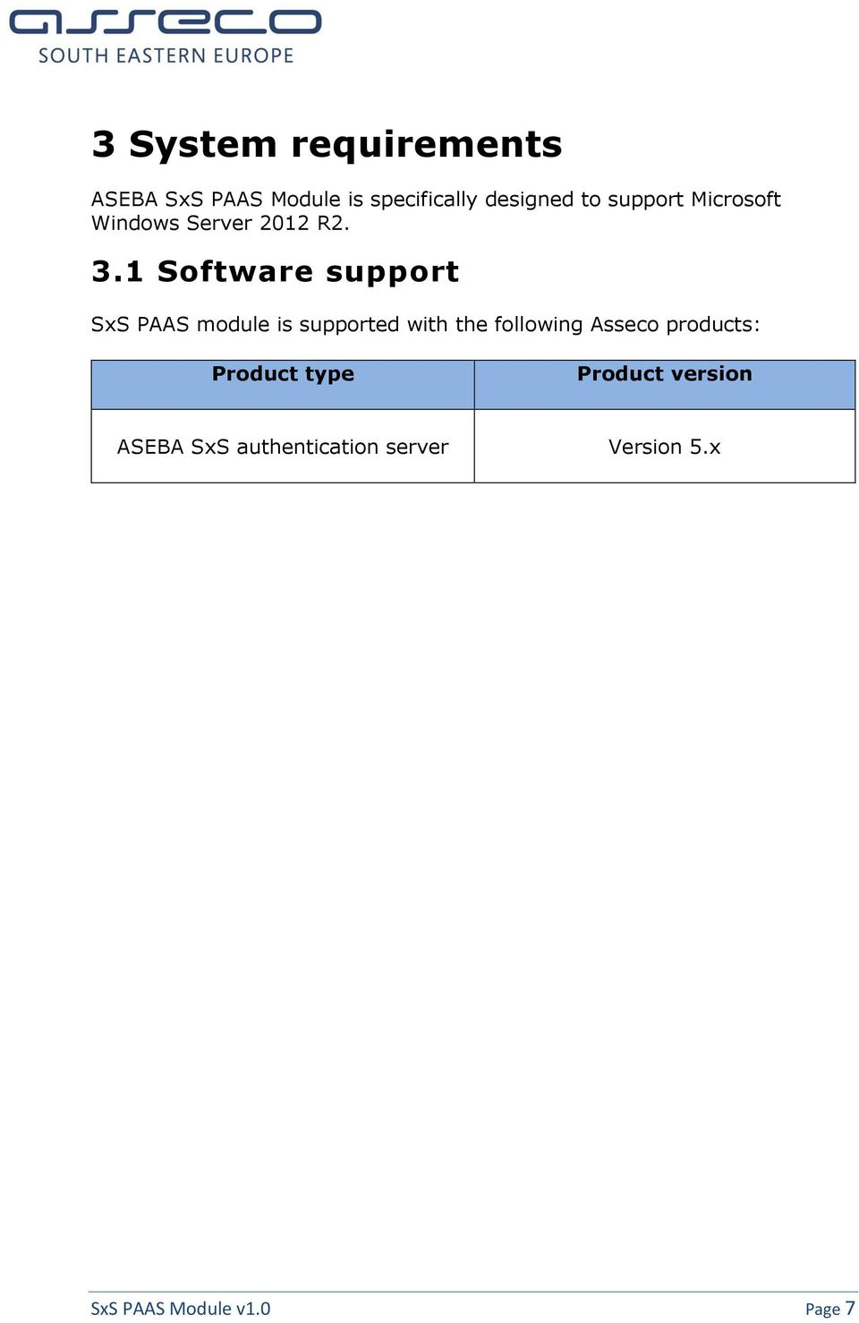 1 Software support SxS PAAS module is supported with the following Asseco