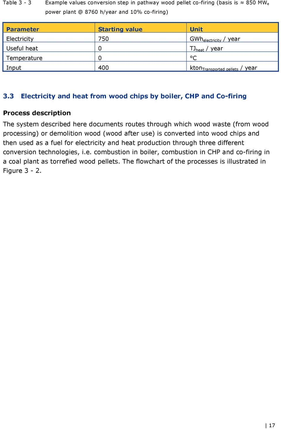 3 Electricity and heat from wood chips by boiler, CHP and Co-firing Process description The system described here documents routes through which wood waste (from wood processing) or demolition wood