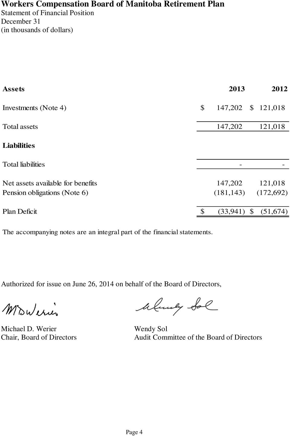 (172,692) Plan Deficit $ (33,941) $ (51,674) The accompanying notes are an integral part of the financial statements.