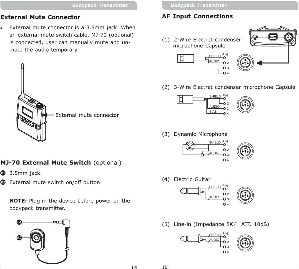 AF Input Connections () -Wire Electret condenser microphone Capsule SHIELD PIN AUDIO () -Wire Electret condenser microphone Capsule SHIELD PIN External mute