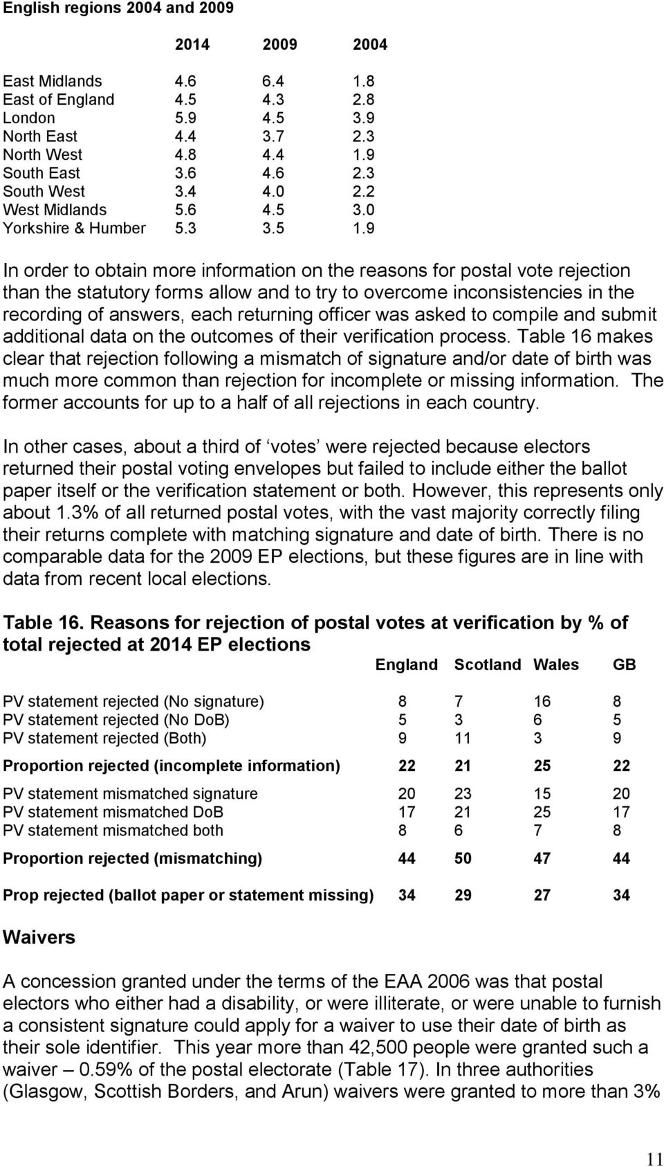 9 In order to obtain more information on the reasons for postal vote rejection than the statutory forms allow and to try to overcome inconsistencies in the recording of answers, each returning