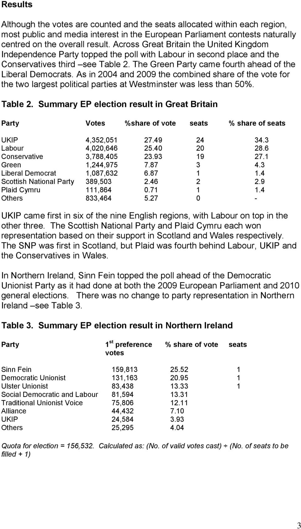 The Green Party came fourth ahead of the Liberal Democrats. As in 2004 and 2009 the combined share of the vote for the two largest political parties at Westminster was less than 50%. Table 2.