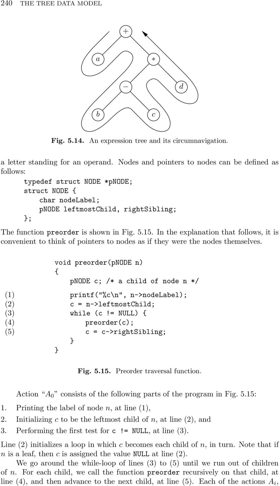 In the explanation that follows, it is convenient to think of pointers to nodes as if they were the nodes themselves.