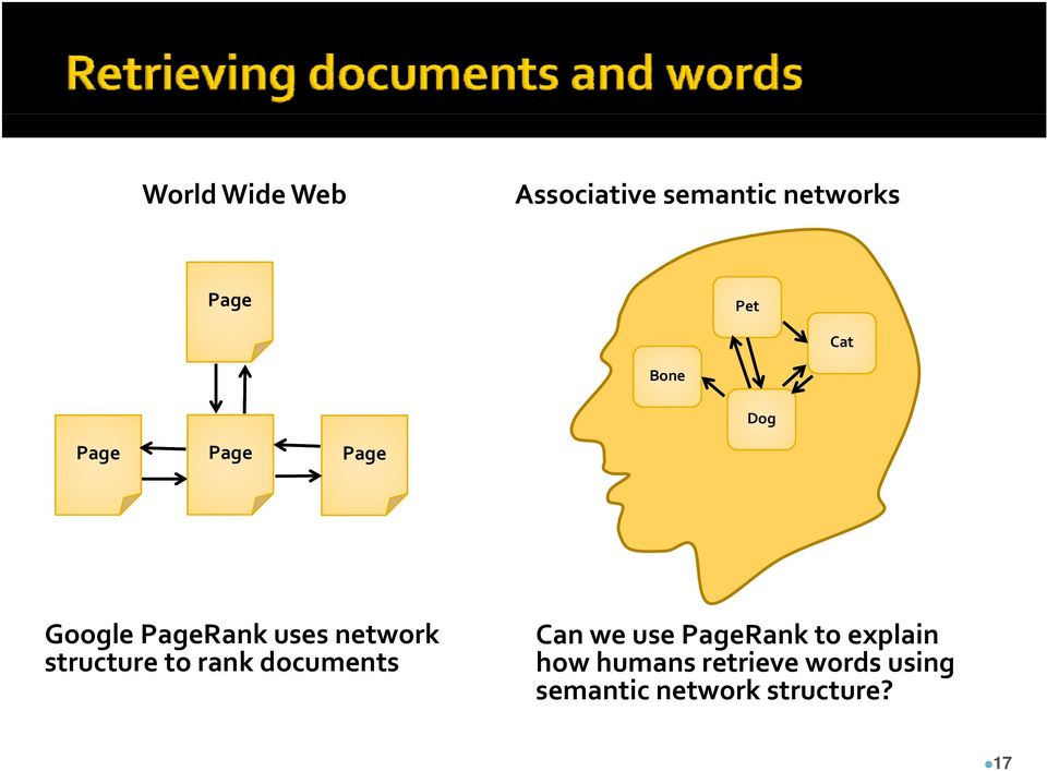 structure to rank documents Can we use PageRank to