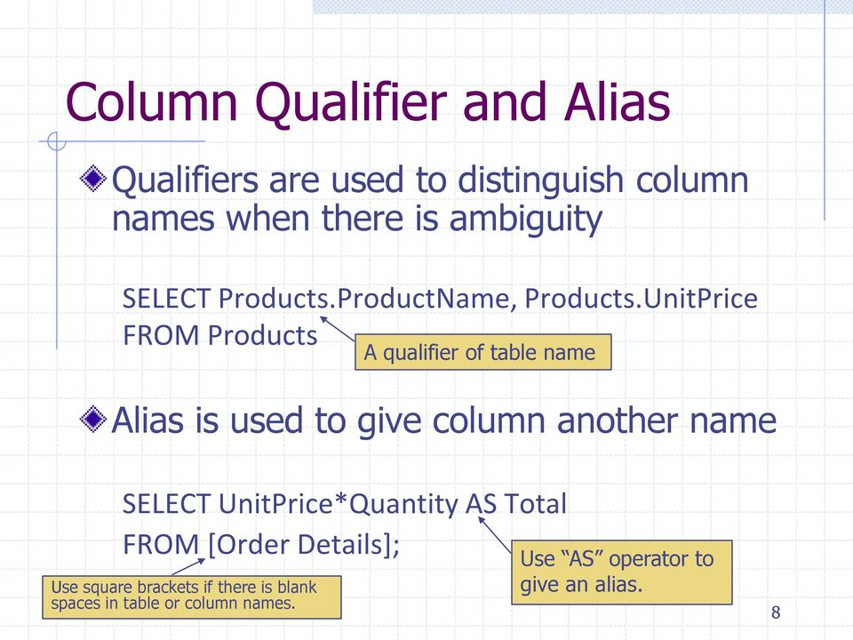 UnitPrice FROM Products A qualifier of table name Alias is used to give column another name