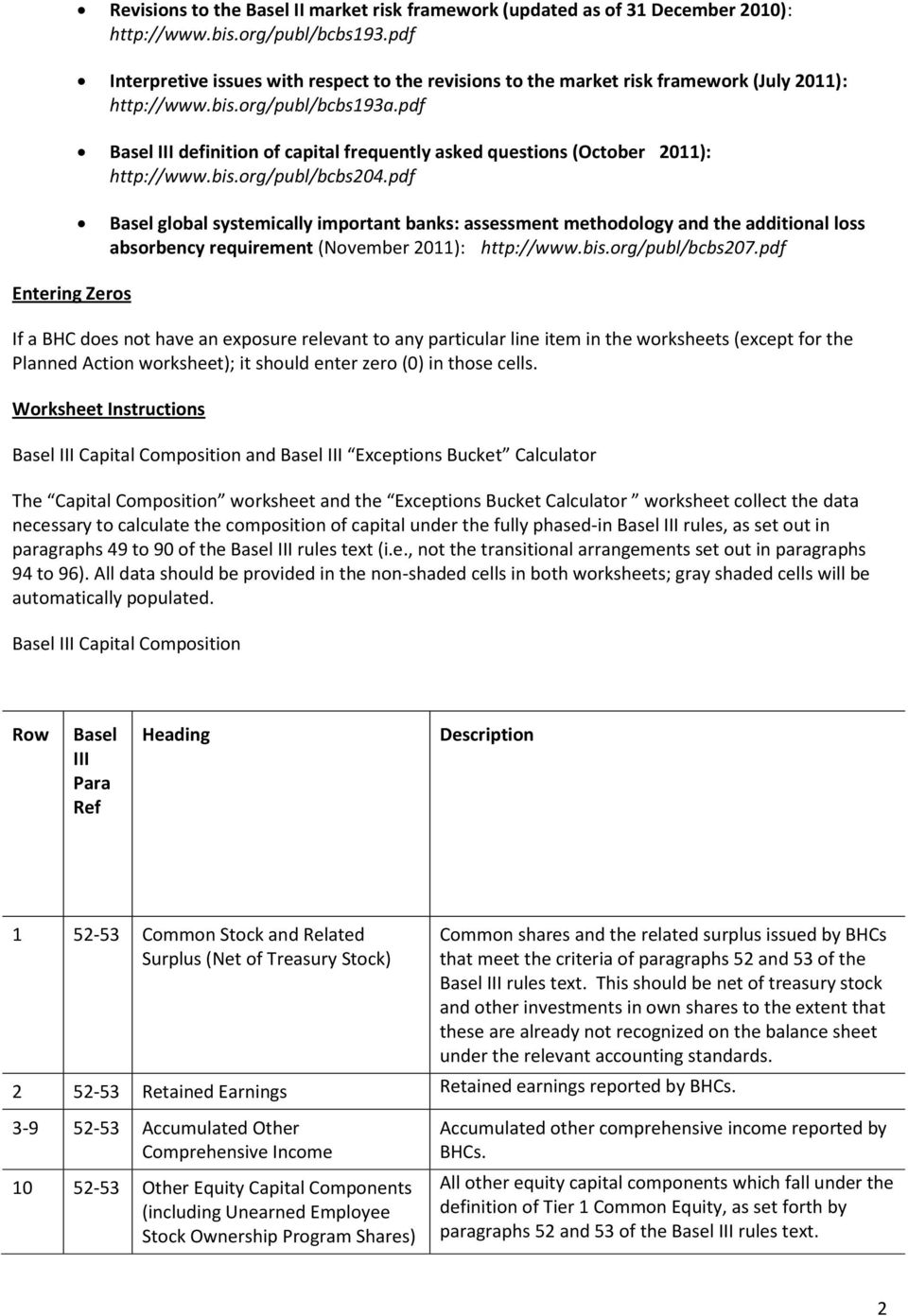 pdf Basel III definition of capital frequently asked questions (October 2011): http://www.bis.org/publ/bcbs204.